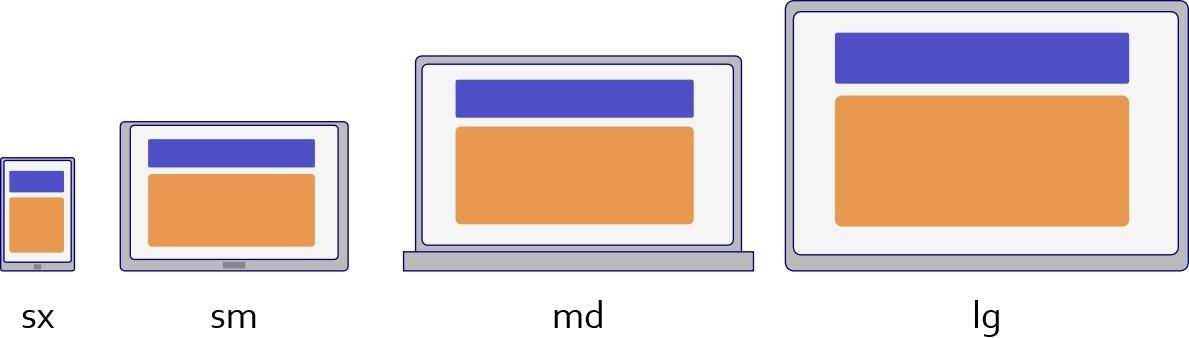 Classes ativas de acordo com o tamanho da tela