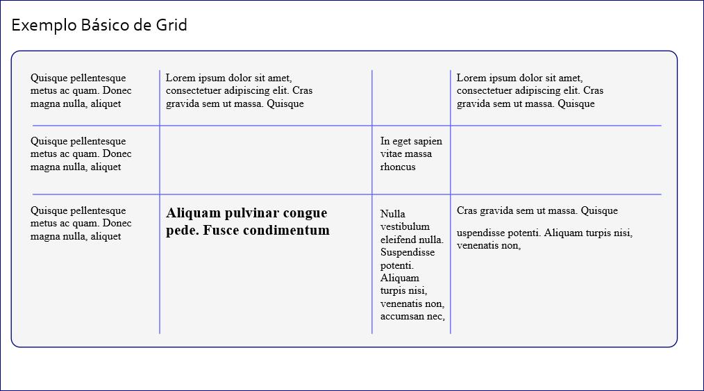 Exemplo visual de como é mais simples organizar um layout quando se usa uma grid